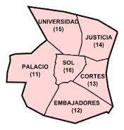 Barrios distrito centro Madrid